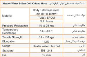 لیست قیمت شیلنگ فن کوئل سیتکو